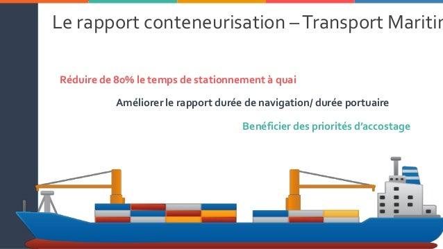 SOLARISM I C H E L L E B R O W N M A R K E T I N G 2 3 4 5 6 71 Le rapport conteneurisation –Transport Maritim Réduire de ...
