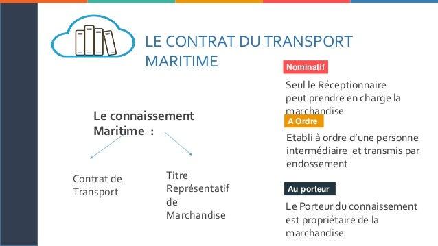 SOLARISM I C H E L L E B R O W N P R O C E S S 2 3 4 5 6 71 LE CONTRAT DUTRANSPORT MARITIME Le connaissement Maritime : Co...