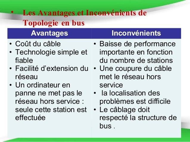 Les topologies r seaux informatique - Avantages et inconvenients de la colocation ...