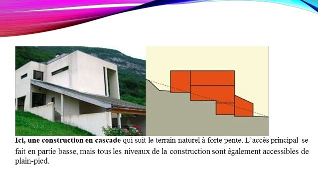 Exposer des am nagements des terrains en pente - Quelle materiaux pour construire sa maison ...