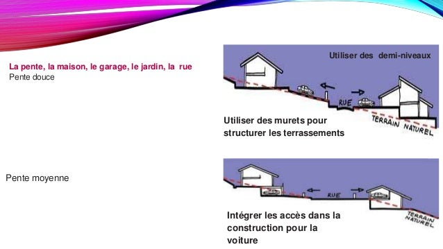 amenagement maison terrain en pente