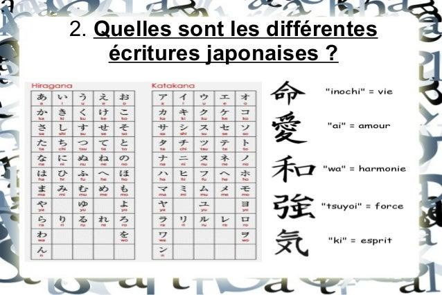 Expose sur l'ecriture japonaise Slide 3