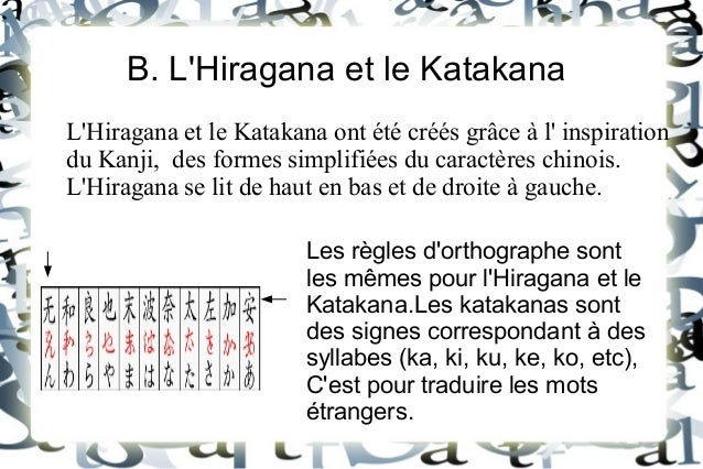 B. L'Hiragana et le Katakana L'Hiragana et le Katakana ont été créés grâce à l' inspiration du Kanji, des formes simplifié...