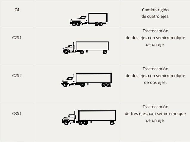 exposici u00f3n vehiculos de transporte de alimentos