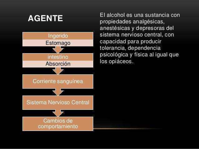 Como curando la dependencia alcohólica
