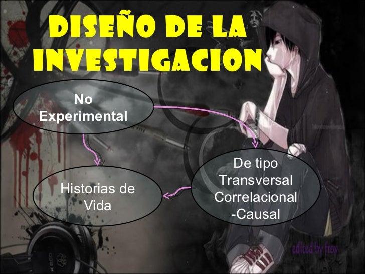 DISEÑO DE LA INVESTIGACION No Experimental De tipo Transversal Correlacional-Causal Historias de Vida
