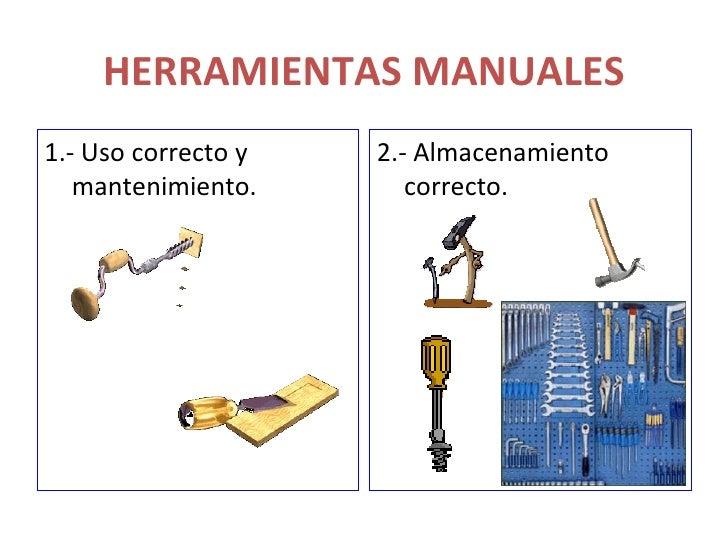 HERRAMIENTAS MANUALES <ul><li>1.- Uso correcto y mantenimiento. </li></ul><ul><li>2.- Almacenamiento correcto. </li></ul>