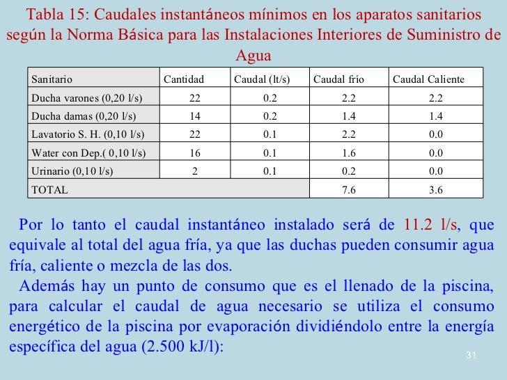 Estudio para la climatizaci n de la piscina y la for Calcular volumen piscina