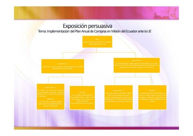 Idea: Implementación del PAC en la Misión del Ecuador ante la UE Ejemplo: Las unidades administrativas que implementan un ...