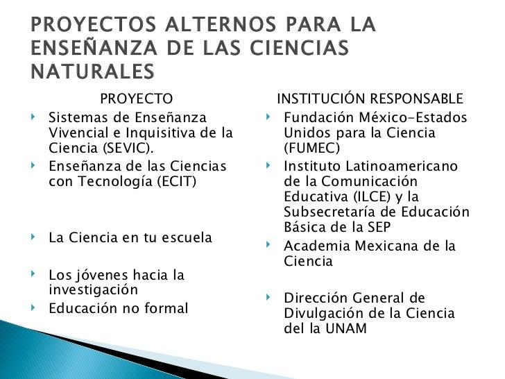 PROYECTOS ALTERNOS PARA LA ENSEÑANZA DE LAS CIENCIAS NATURALES <ul><li>PROYECTO </li></ul><ul><li>Sistemas de Enseñanza Vi...