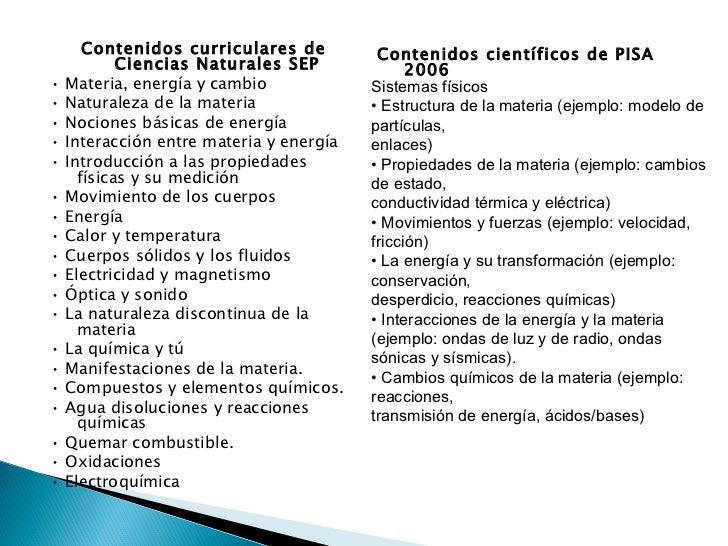 <ul><li>Contenidos curriculares de Ciencias Naturales SEP </li></ul><ul><li>•  Materia, energía y cambio </li></ul><ul><li...
