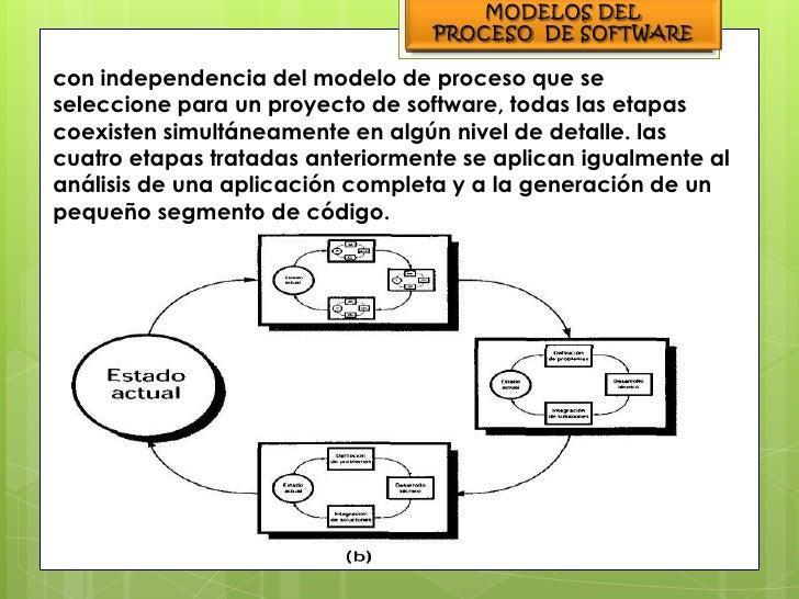 modelos del proceso del software