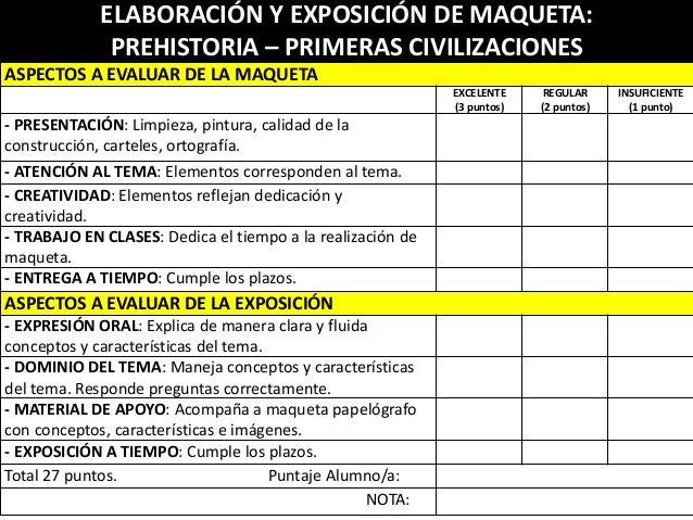 ELABORACIÓN Y EXPOSICIÓN DE MAQUETA: PREHISTORIA – PRIMERAS CIVILIZACIONES ASPECTOS A EVALUAR DE LA MAQUETA EXCELENTE (3 p...