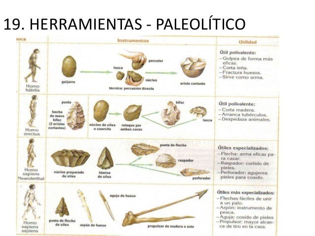 19. HERRAMIENTAS - PALEOLÍTICO