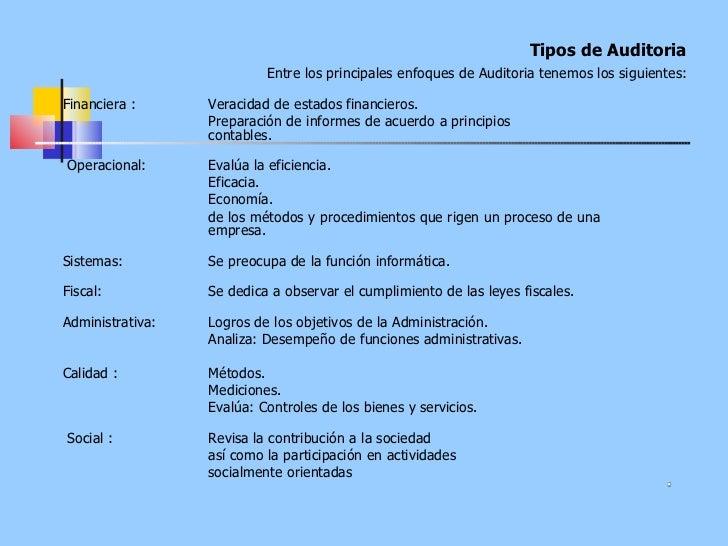 Tipos de Auditoria Entre los principales enfoques de Auditoria tenemos los siguientes: Financiera :  Veracidad de estados ...