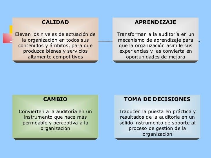 CALIDAD Elevan los niveles de actuación de la organización en todos sus contenidos y ámbitos, para que produzca bienes y s...
