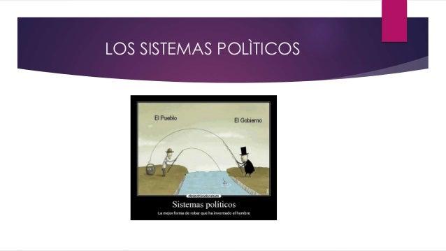 LOS SISTEMAS POLÌTICOS