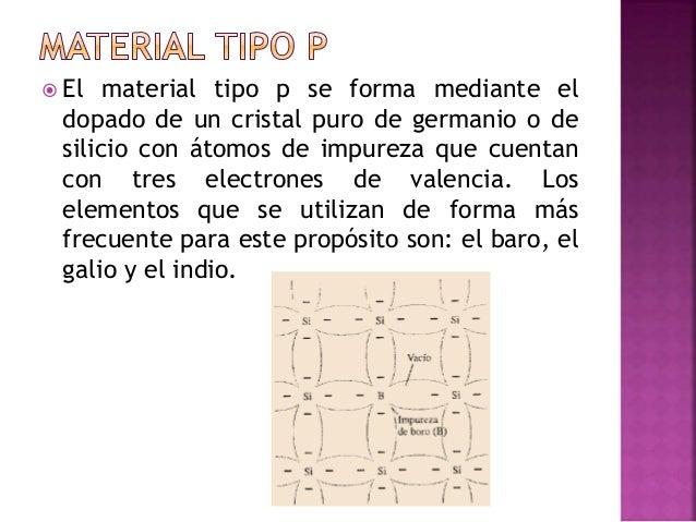  NASHELSKY, Boylestad. Electrónica: teoría de circuitos y dispositivos electrónico. Octava edición  http://es.wikipedia....