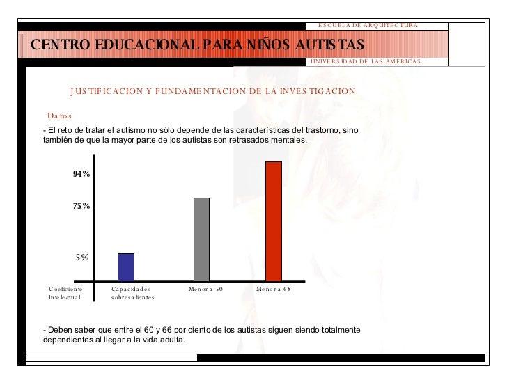 CENTRO EDUCACIONAL PARA NIÑOS AUTISTAS ESCUELA DE ARQUITECTURA UNIVERSIDAD DE LAS AMERICAS JUSTIFICACION Y FUNDAMENTACION ...