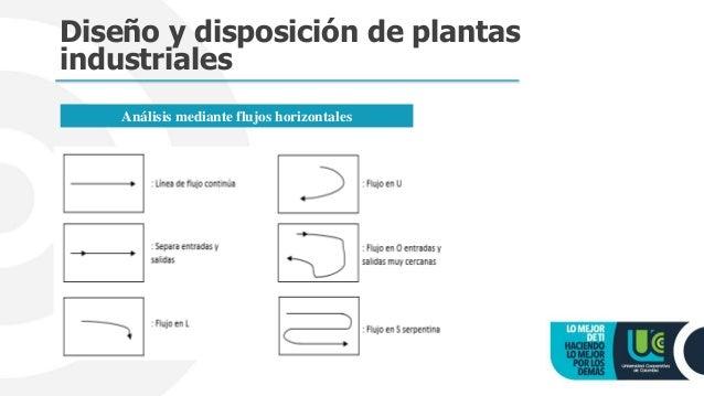 Disposicion de plantas