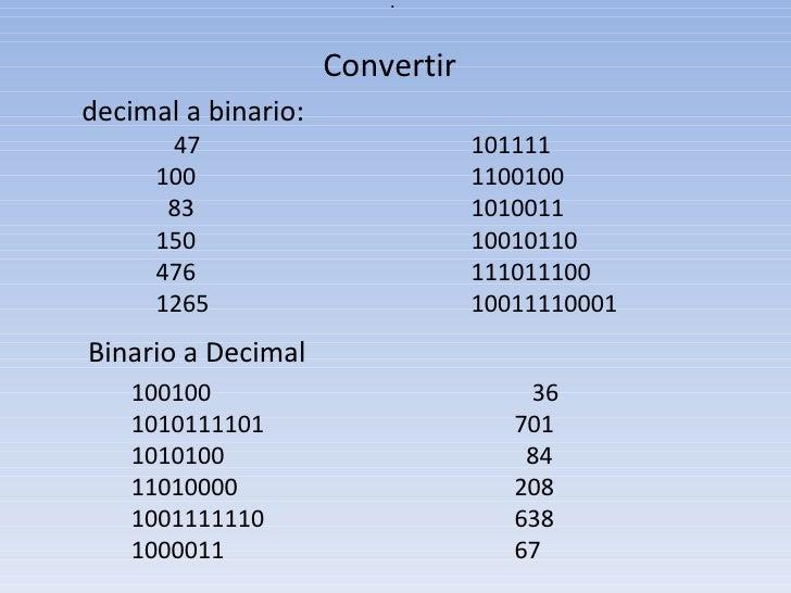 Binary binary options trading system reviews