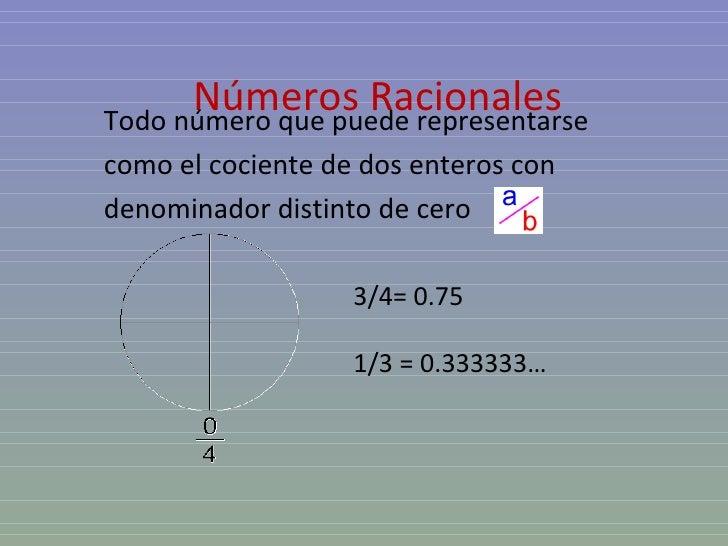 Números Racionales Todo número que puede representarse como el cociente de dos enteros con denominador distinto de cero 3/...