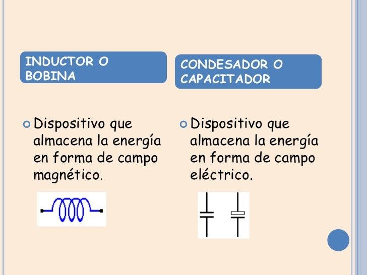 Circuito Lc : Ecuación diferencial de un circuito rlc