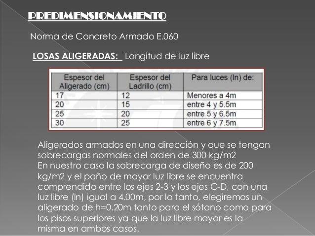 PREDIMENSIONAMIENTO Norma de Concreto Armado E.060 LOSAS ALIGERADAS: Longitud de luz libre Aligerados armados en una direc...