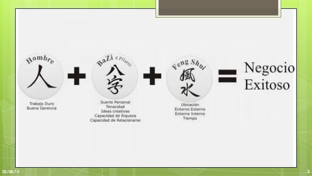 Feng shui una herramienta para la adecuacin de la infraestructura