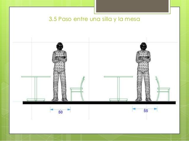 Dimensionamientos de las partes de una casa for Espacios minimos arquitectura
