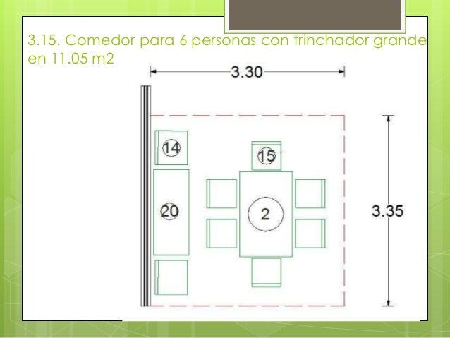 Dimensionamientos de las partes de una casa