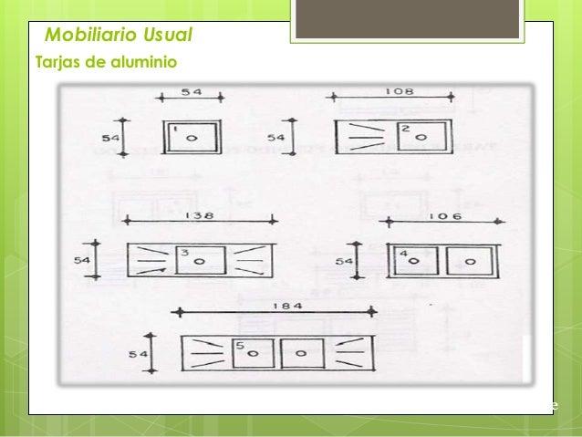 Dimensionamientos de las partes de una casa for Medidas estandar de muebles arquitectura