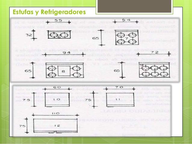 Dimensionamientos de las partes de una casa for Medidas de mobiliario de una casa