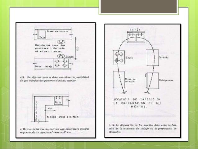 Dimensionamientos de las partes de una casa for Partes de una escalera