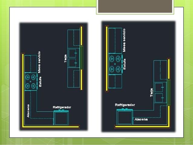 Dimensionamientos de las partes de una casa for Ancho puerta entrada casa