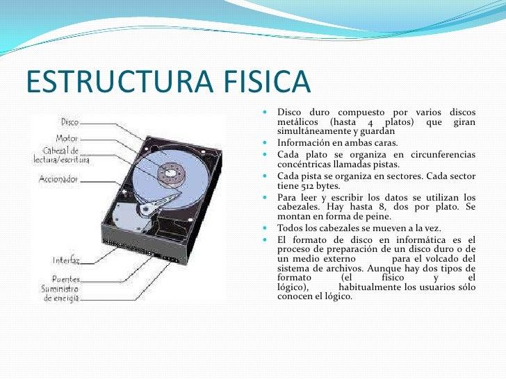 Exposicion De Disco Duro Diapositivas 1