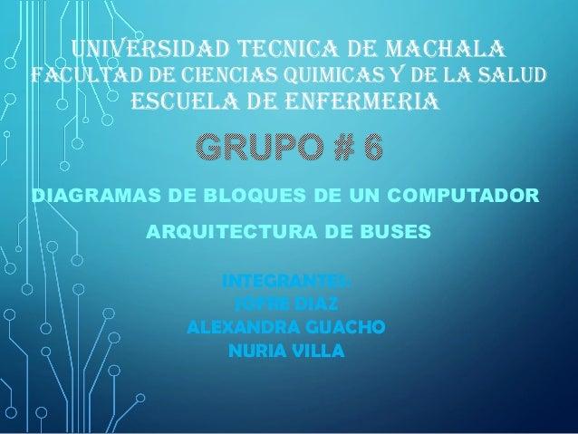 UNIVERSIDAD TECNICA DE MACHALA  FACULTAD DE CIENCIAS QUIMICAS Y DE LA SALUD  ESCUELA DE ENFERMERIA  DIAGRAMAS DE BLOQUES D...