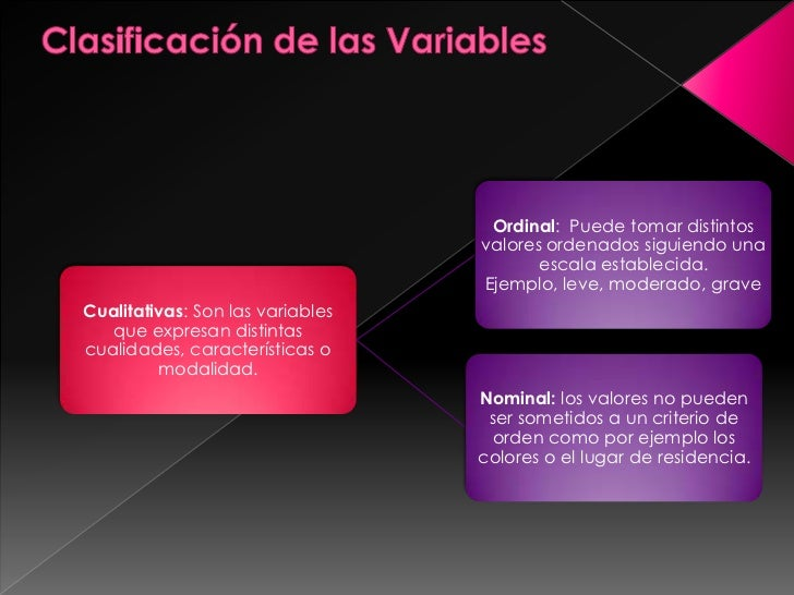Ordinal: Puede tomar distintos                                  valores ordenados siguiendo una                           ...