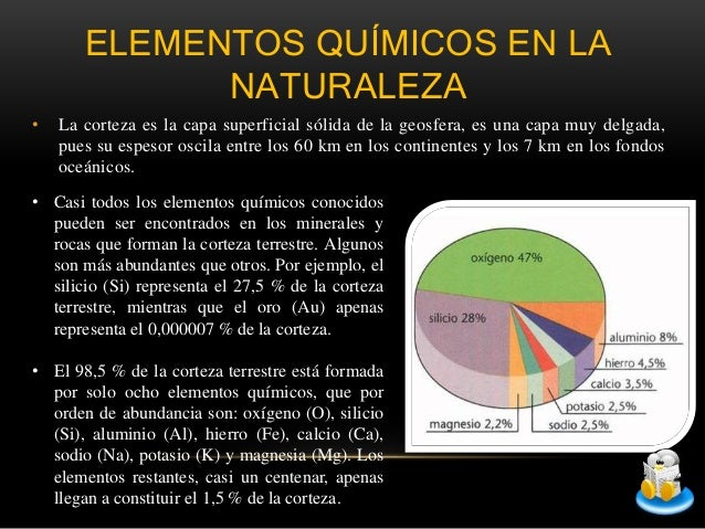 Abundancia de los elementos de la naturaleza elementos qumicos en la naturaleza urtaz Choice Image
