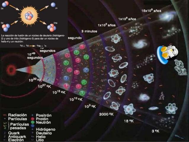 Abundancia de los elementos de la naturaleza 6 nombres y smbolos de los elementos qumicos urtaz Gallery