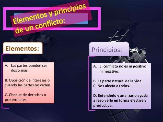 Los orígenes o protagonistas: analiza el conflicto desde el punto de vista de las personas o grupos que enfrentan un confl...