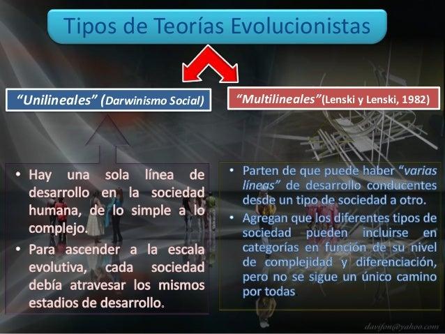 La Teoría de la Evolución de Parsons