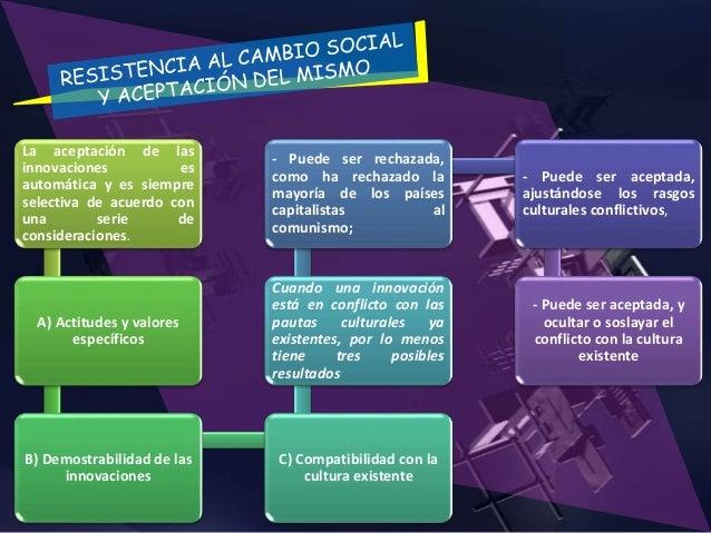 Objetivos de las revoluciones sociales El objetivo final de una revolución social no es siempre derrocar o cambiar la estr...