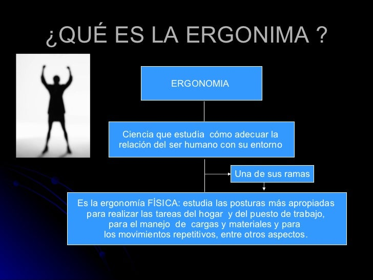 Exposicion ergonomia for Para que sirve la ergonomia