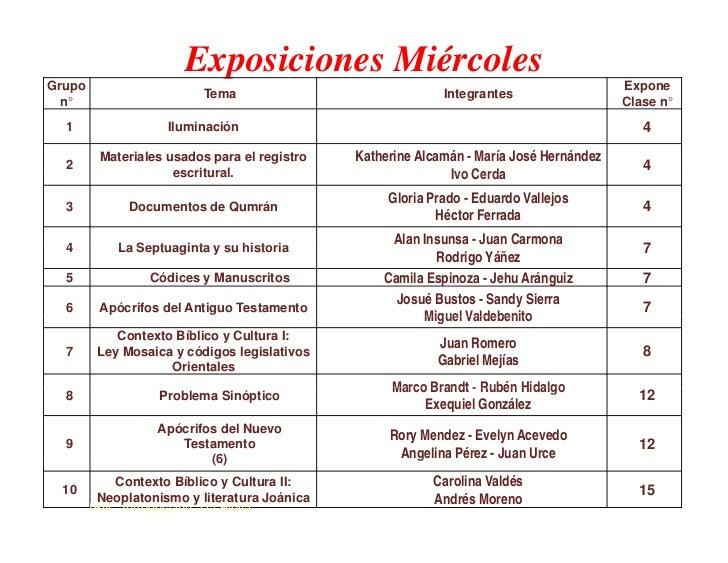 Exposiciones MiércolesGrupo                                                                                    Expone     ...