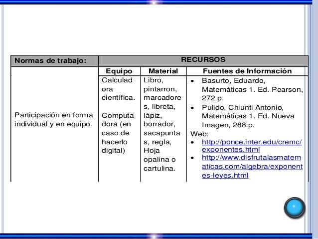 Encantador Leyes De Exponentes Hojas De Trabajo Viñeta - hojas de ...