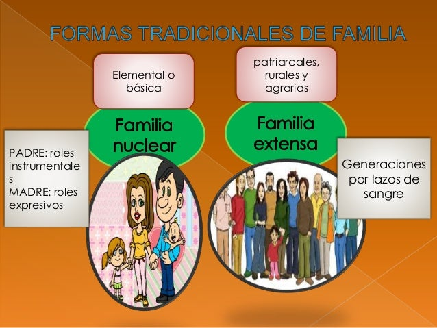 A familia patriarcal no brasil e seus desdobramentos 2