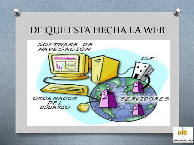 DE QUE ESTA HECHA LA WEB
