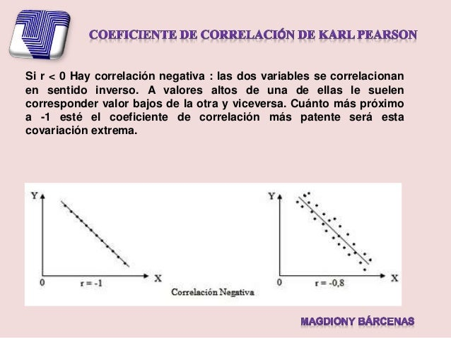 pearson r in thesis Pearson correlation it is very commonplace in the multiple correlation literature to report r squared as the relationship strength indicator a d.