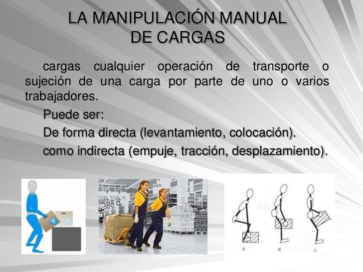 C036 factores de riesgo ergonómico en el manejo manual de cargas.